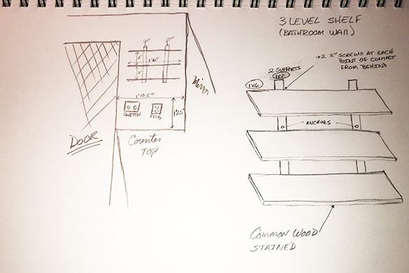 planning and preparation to build a DIY wall mounted shelving unit